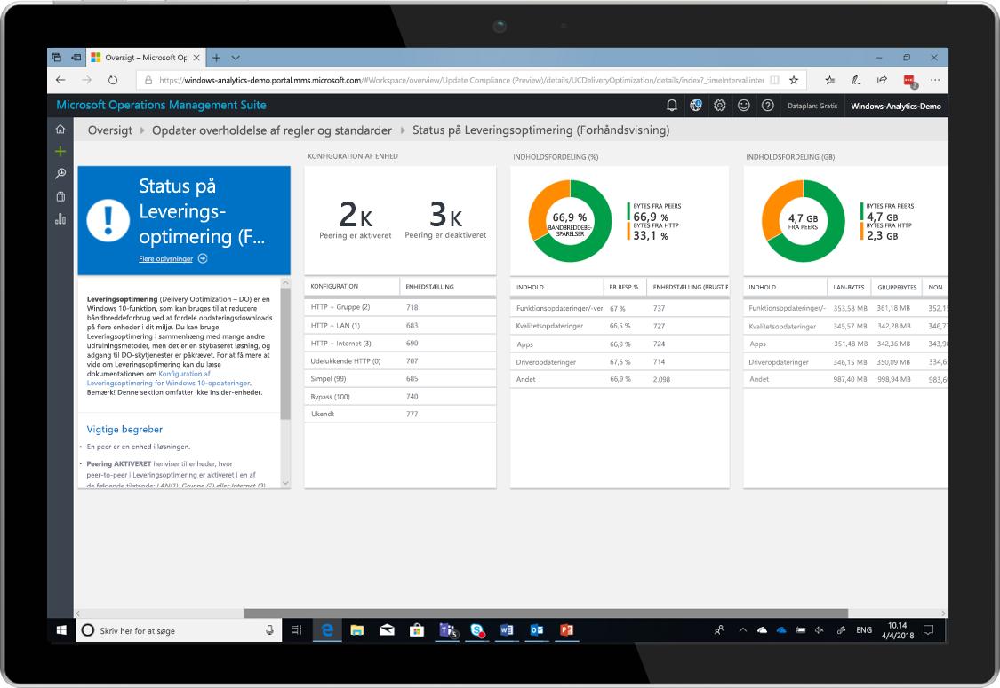 Billede af en tablet visende leveringsoptimeringens status med brug af Windows Analytics