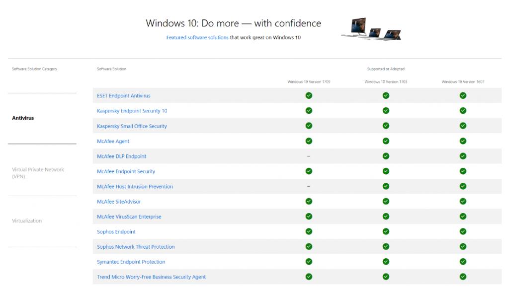 Softwarelösungen, die optimal mit Windows 10 zusammenarbeiten