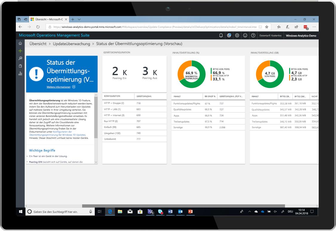 Abbildung eines Tablets, auf dem der Status der Übermittlungsoptimierung in Windows Analytics angezeigt wird