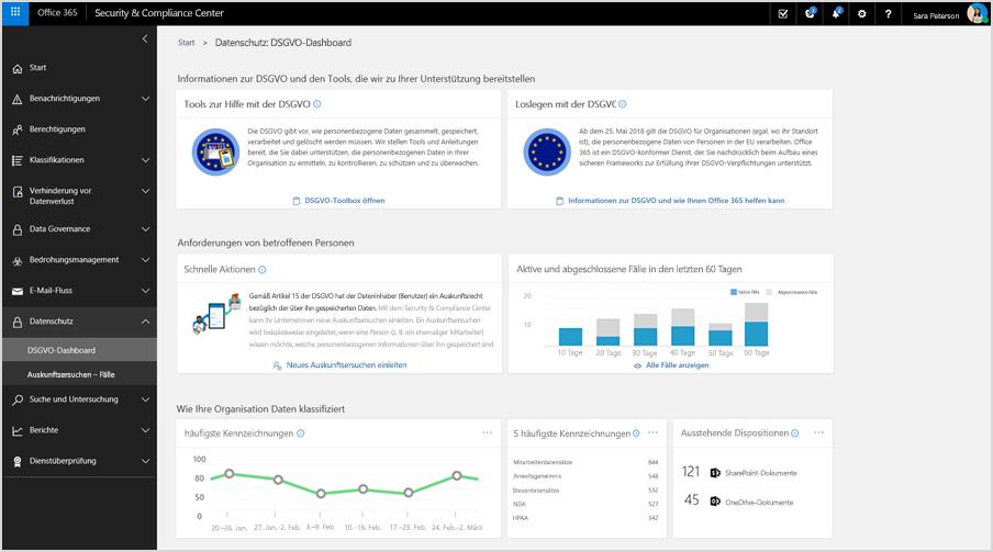 Screenshot des DSGVO-Dashboards im Security & Compliance Center