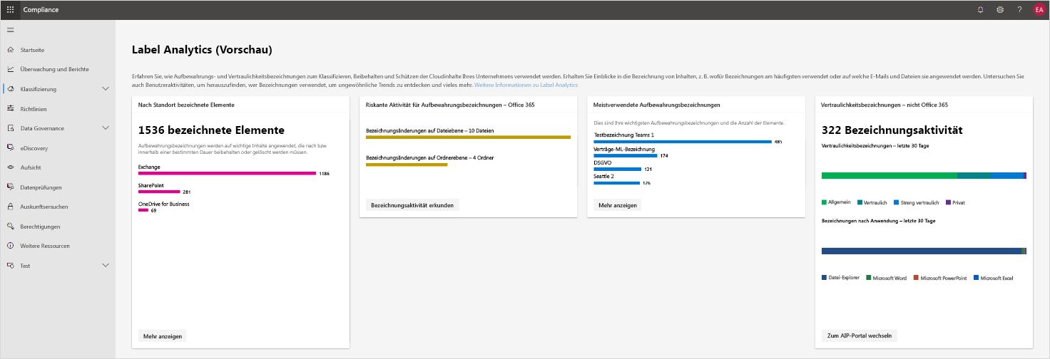 Screenshot der Label Analytics-Funktion im Microsoft 365 Compliance Center, die momentan als Preview verfügbar ist