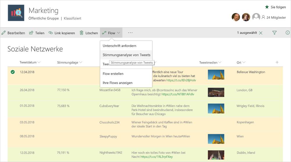 Ein Screenshot mit einer Marketinganalyse in Microsoft Flow