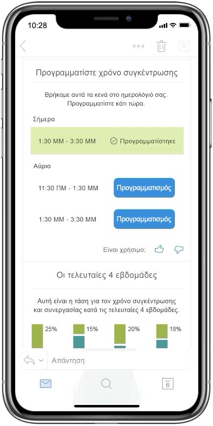 Στιγμιότυπο οθόνης της αξιοποίησης του χρόνου συγκέντρωσης στο MyAnalytics.