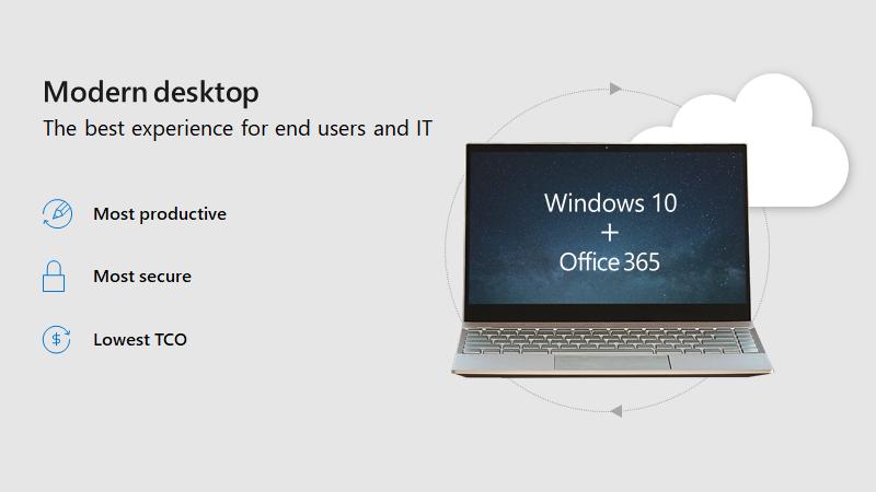 An infographic show the modern desktop: Windows 10 plus Office 365.