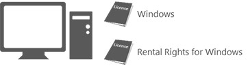 Rental Rights for Windows
