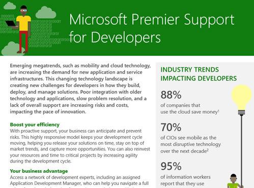 Microsoft Premier Support for Developers Datasheet