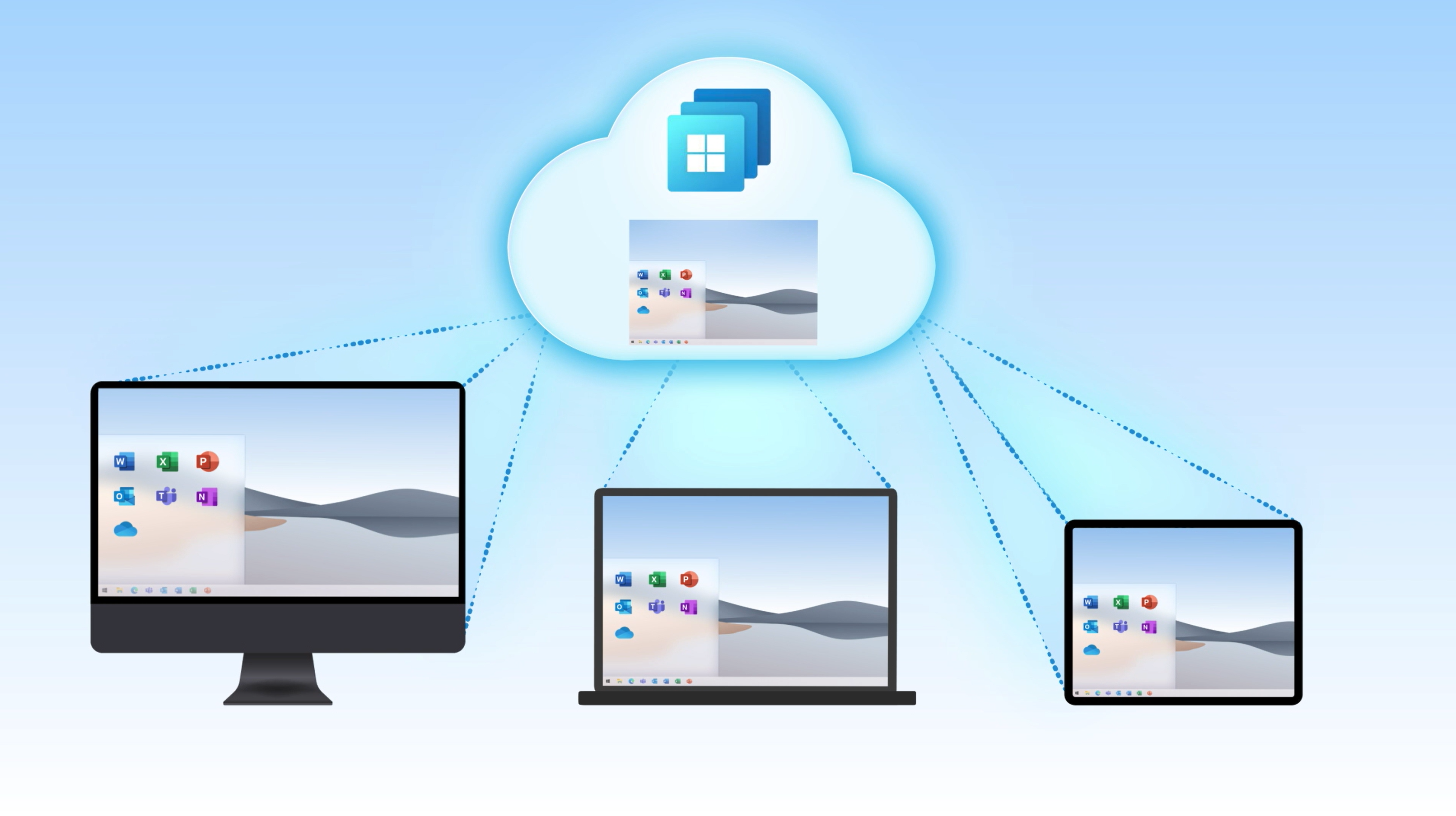 Windows 365 streaming to multiple devices.