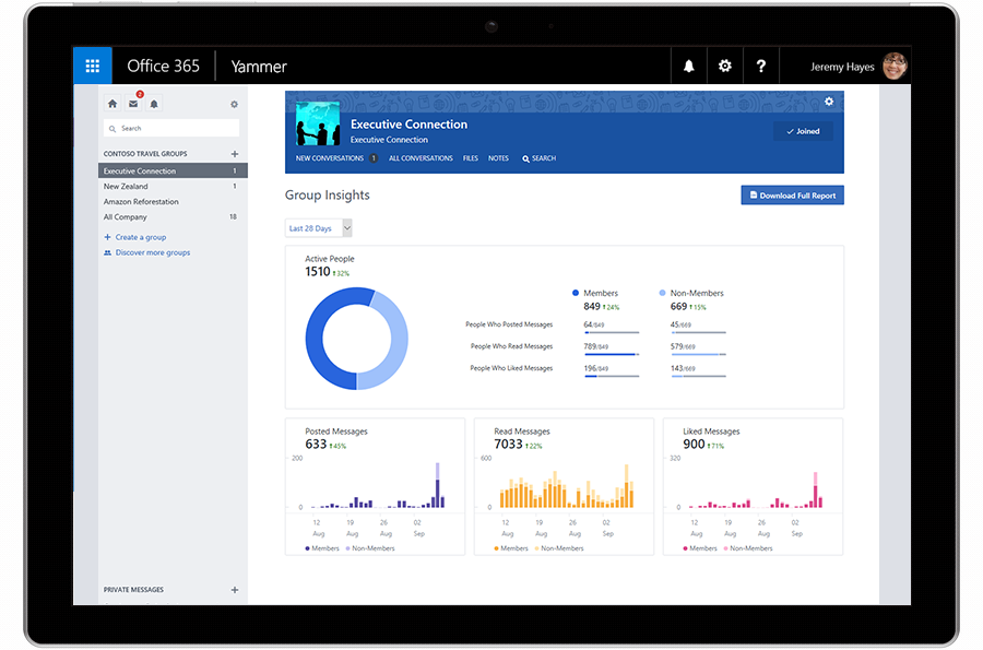 A tablet displays Yammer group insights.
