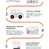 An infographic shows seven ways to power your small business with Office 365 apps.