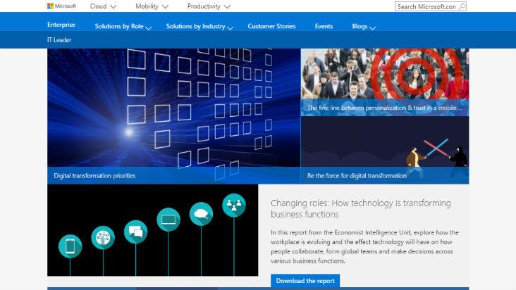 Microsoft Cloud Productivity