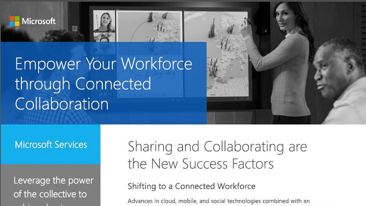 Innovate with Connected Collaboration Datasheet