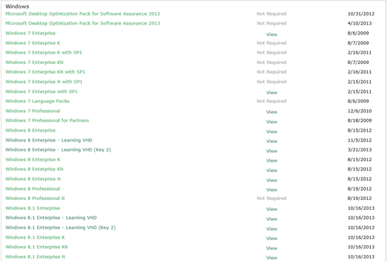 product key of windows 8.1 enterprise