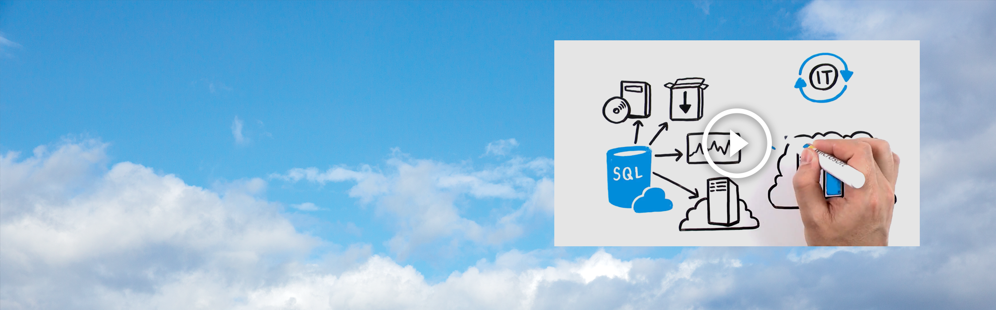 Software Asset Management Microsoft Sam