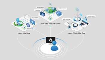 Animated diagram of Azure Edge Zone carrier network with gray background
