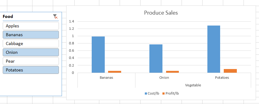 How to use multiple slicers for the graph chart.