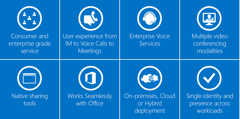 Key areas in which Lync excels in comparison to Google+