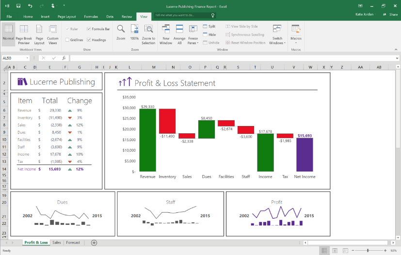 Introducing new and modern chart types now available in Office 2016 Preview 1