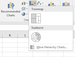 Breaking down hierarchical data with Treemap and Sunburst charts 3