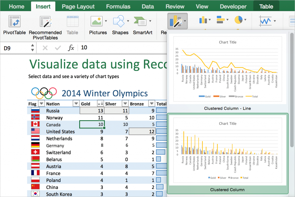8 tips and tricks you should know for Excel 2016 for Mac 2 - 1