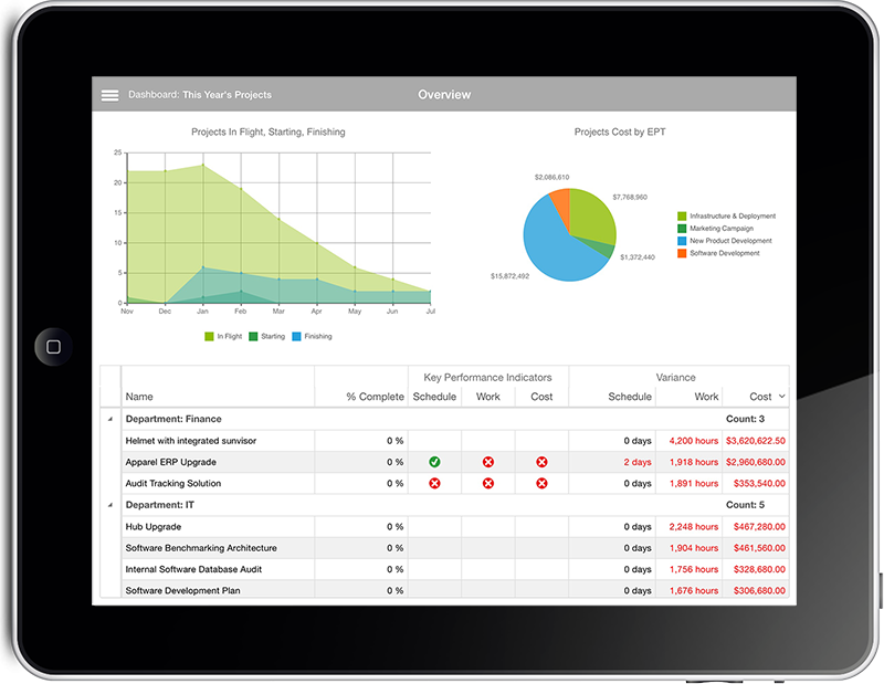 New Office 365 Project Portfolio Dashboard apps are live 2