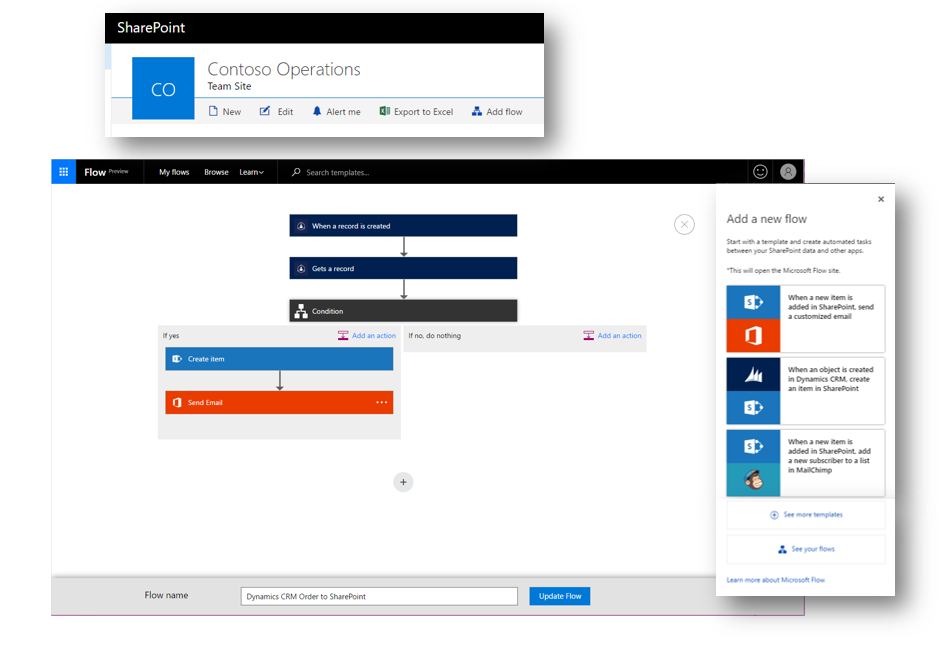 SharePoint the mobile and intelligent intranet 6