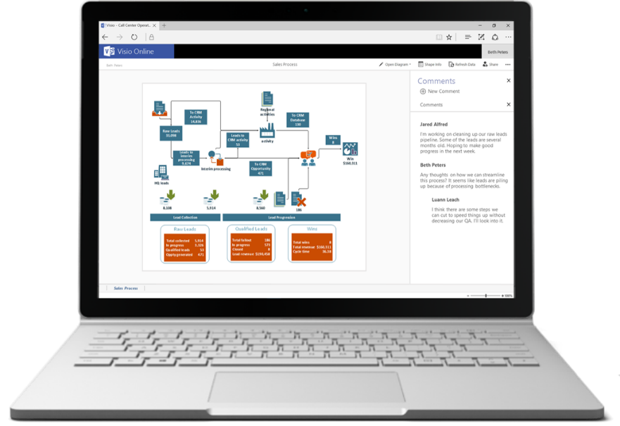 A laptop showing Visio Online.