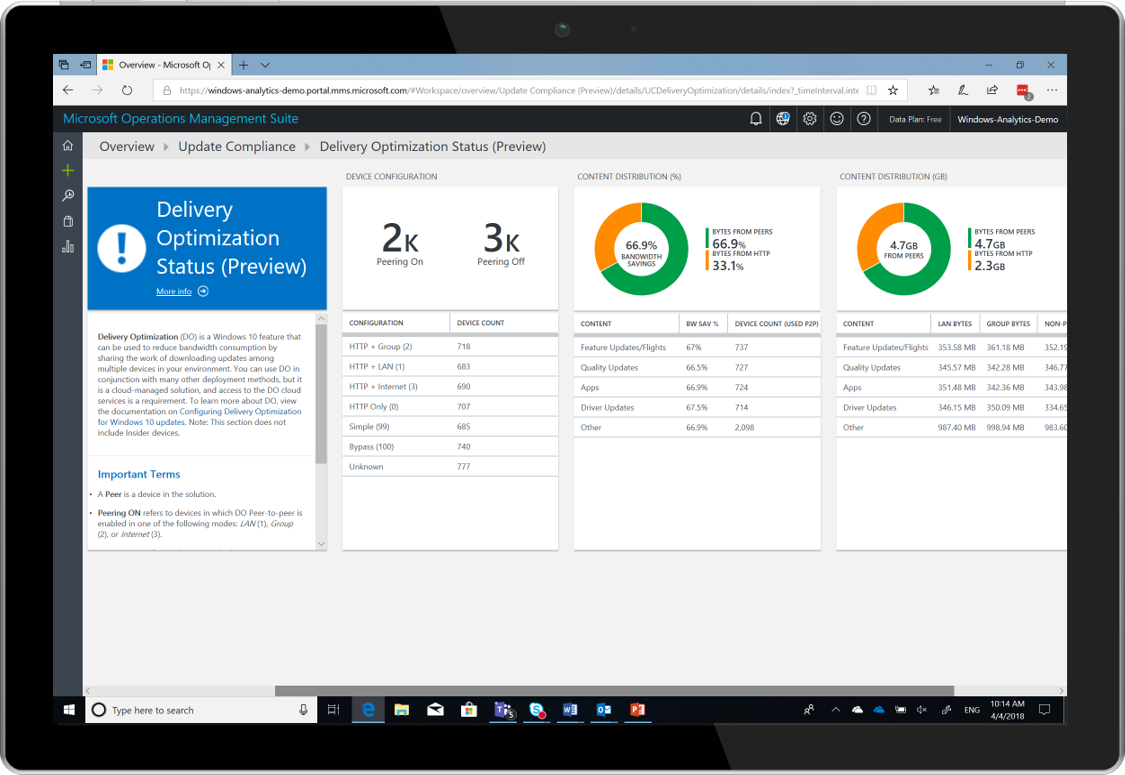 Image of a tablet showing Delivery Optimization Status using Windows Analytics