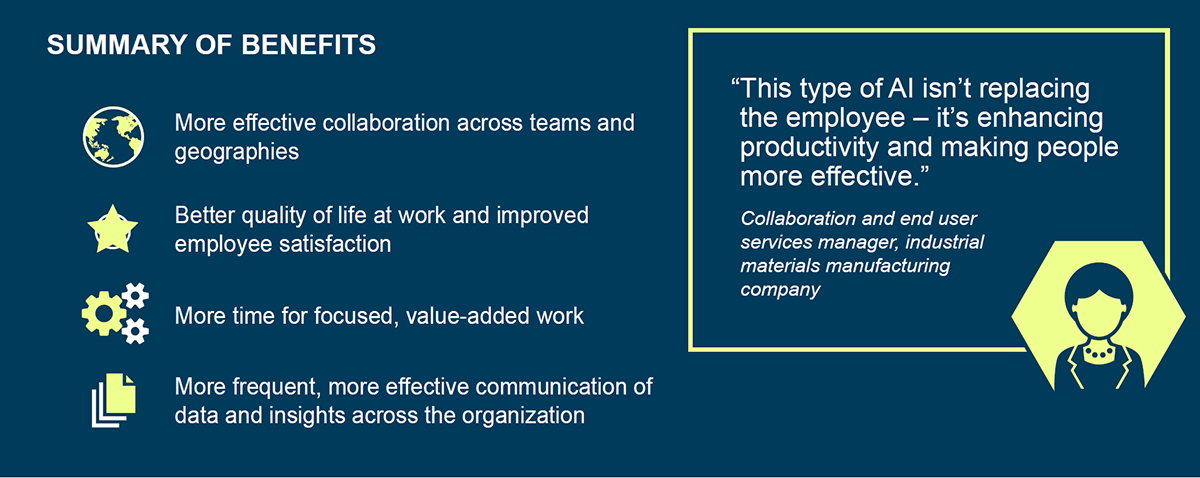 Infographic of Summary of Benefits. More effective collaboration across teams and geographies. Better quality of life at work and improved employee satisfaction. More time for focused, value-added work. More frequent, more effective communication of data and insights across the organization. A quote from a collaboration and end user services manager of an industrial materials manufacturing company reads: This type of AI isn't replacing the employee; it's enhancing productivity and making people more effective.