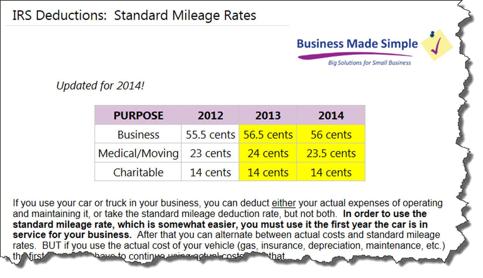 Reimbursable Business Travel Expenses Irs