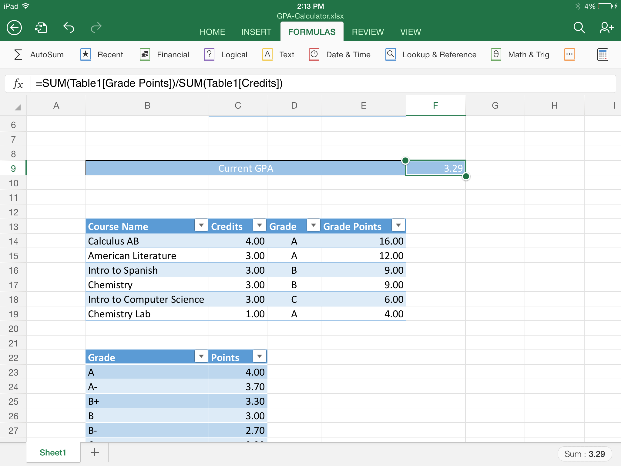 how to make a gpa calculator in excel koni polycode co