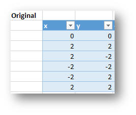 Excel Fun—Build 3D graphics from a spreadsheet - Microsoft 365 Blog