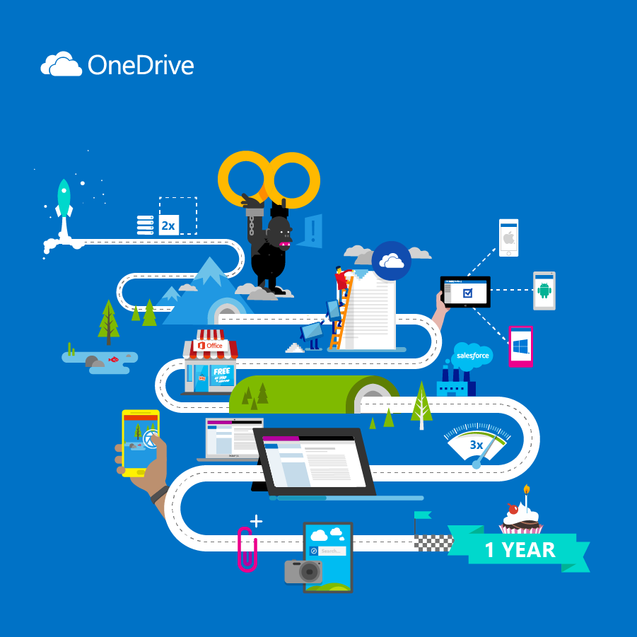 Onedrive turns one thanks for a great year microsoft 365 blog onedrives first year stopboris Choice Image