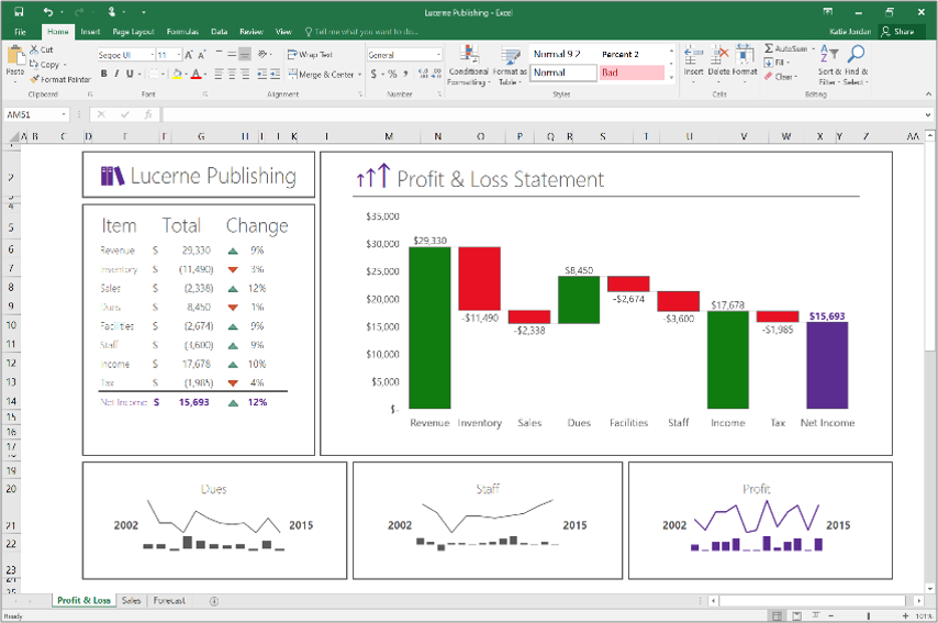 What's new for business analytics in Excel 2016 - Microsoft