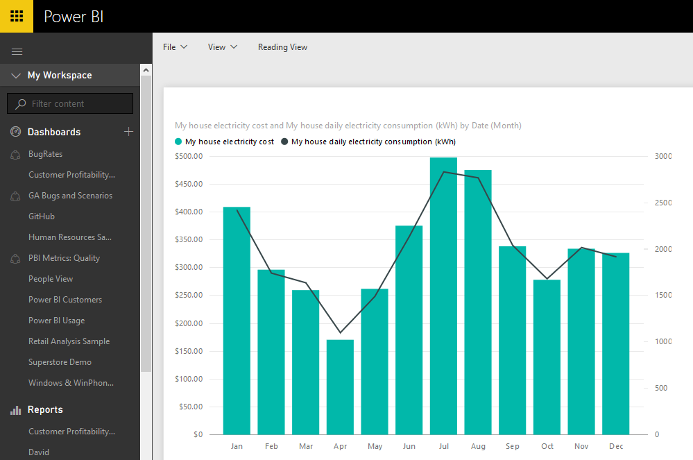 Time grouping enhancements in excel 2016 microsoft 365 blog power bi final ccuart Choice Image