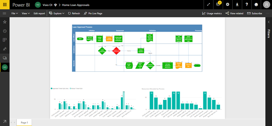 Gain Complete Insights With The Visio Visualizations In Power Bi