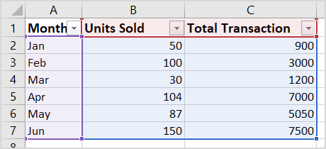 Columns with data in Excel.