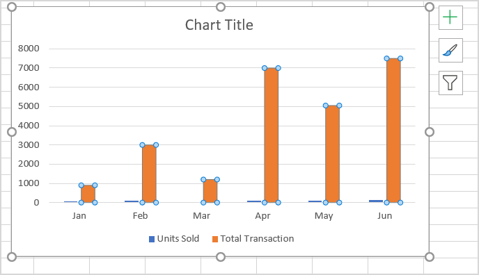 Combining chart types, adding a second axis - Microsoft 365 Blog