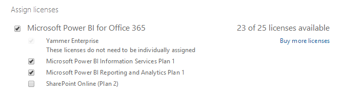 Power BI - Assign Licenses