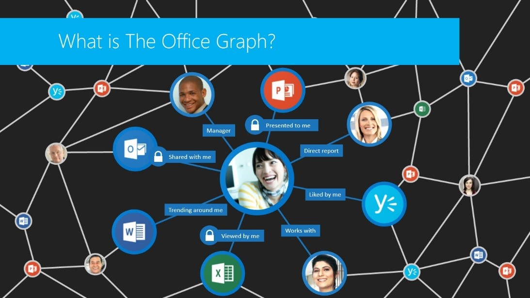 Work like a network! Enterprise social and the future of work - Microsoft 365 Blog