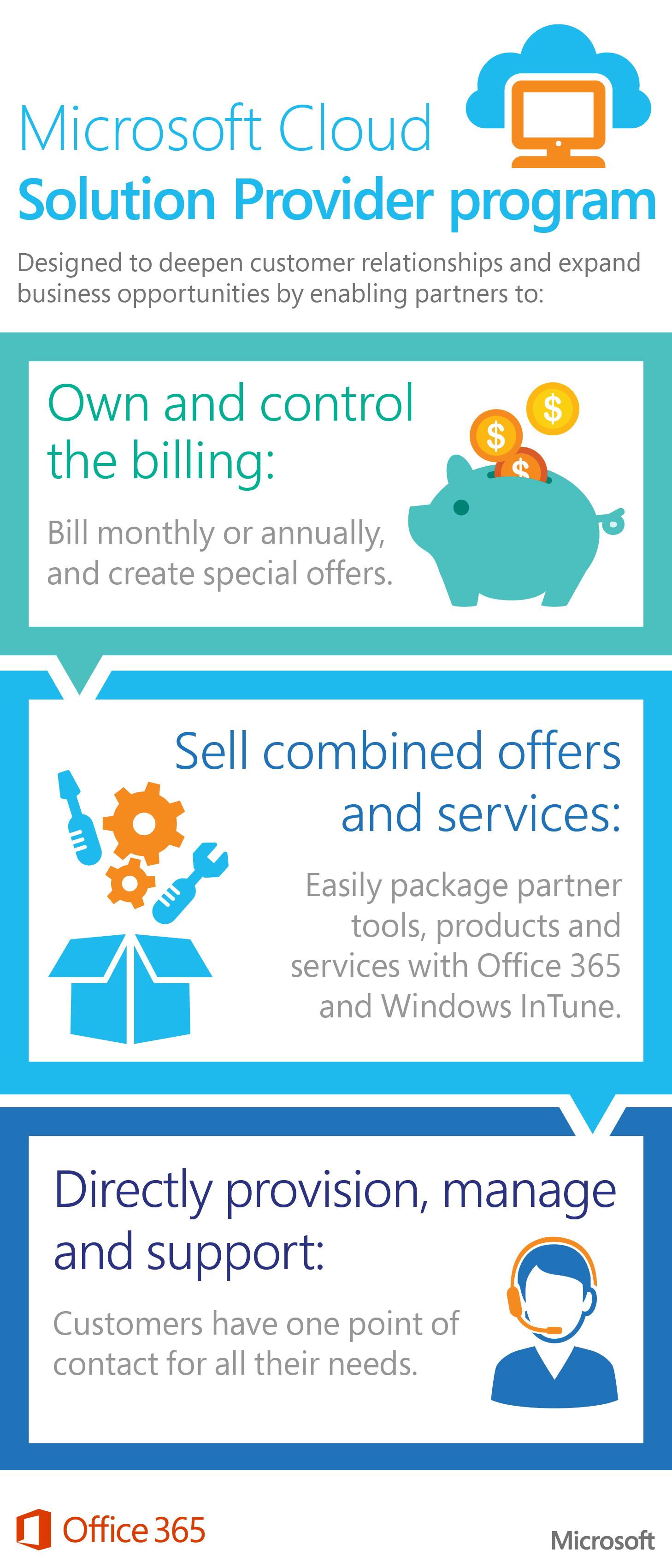 WPC Office Artemis Infographic_V4_071014-01