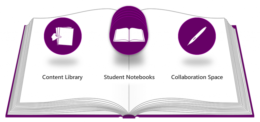 OneNote class notebooks