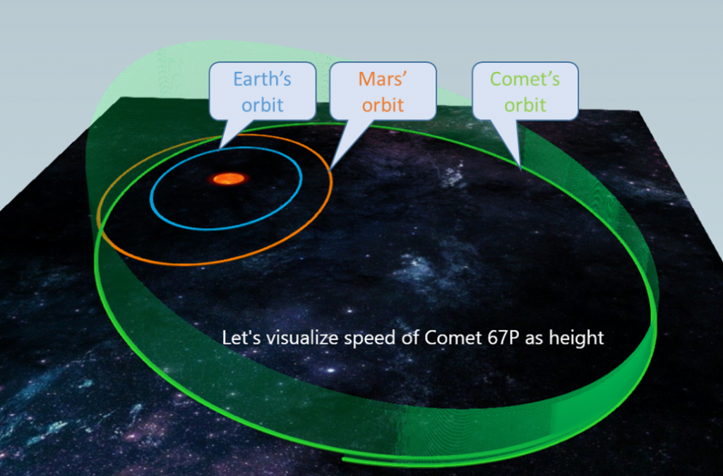 Catching a comet with Power Map 4