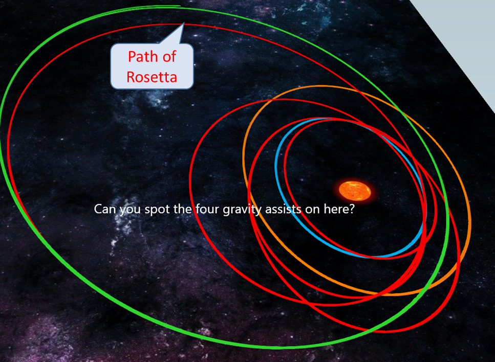 Catching a comet with Power Map 5
