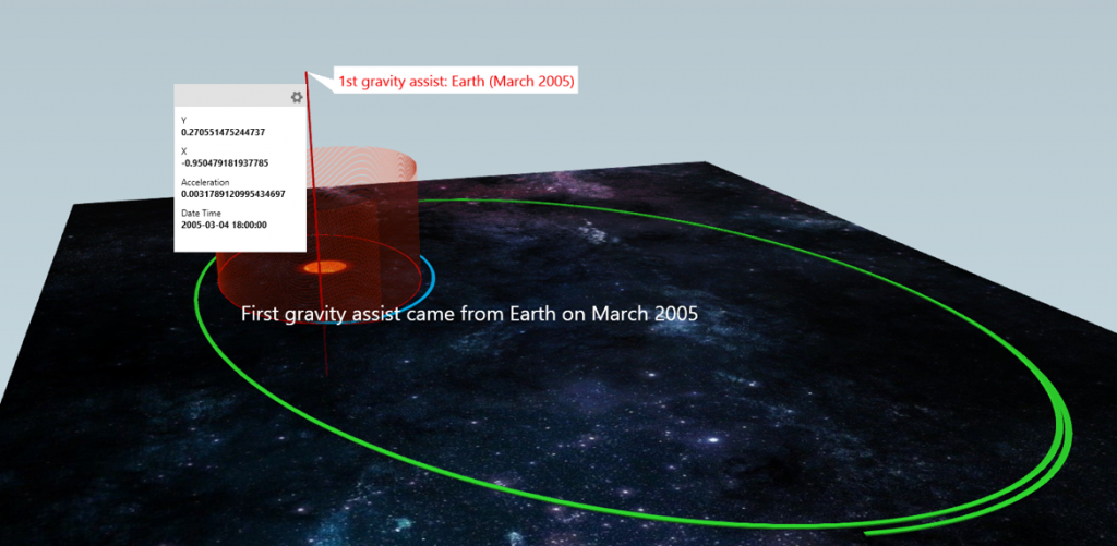 Catching a comet with Power Map 6