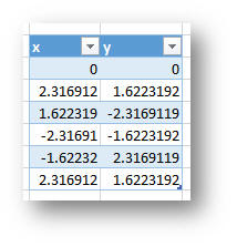 Fun with Excel 8