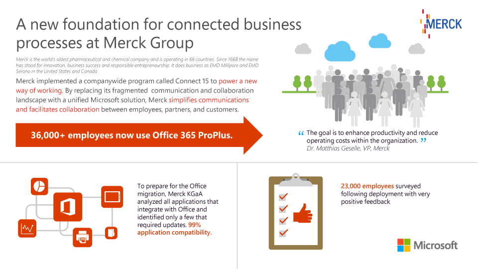 Merck-Group_Infographic
