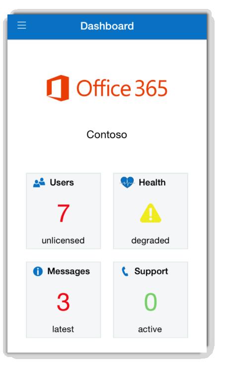 O365 Admin app 1v3