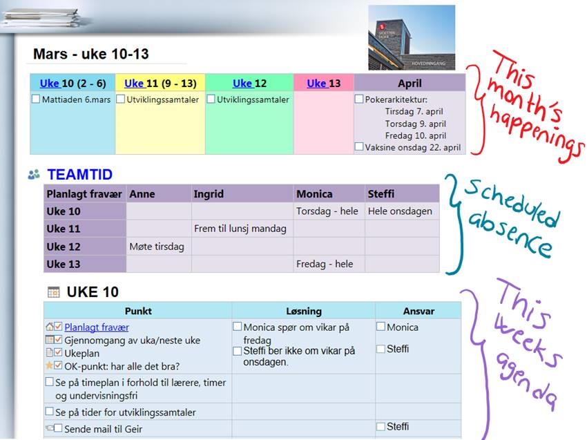 Our secret weapon OneNote for Sharing  collaborating and assessing 1
