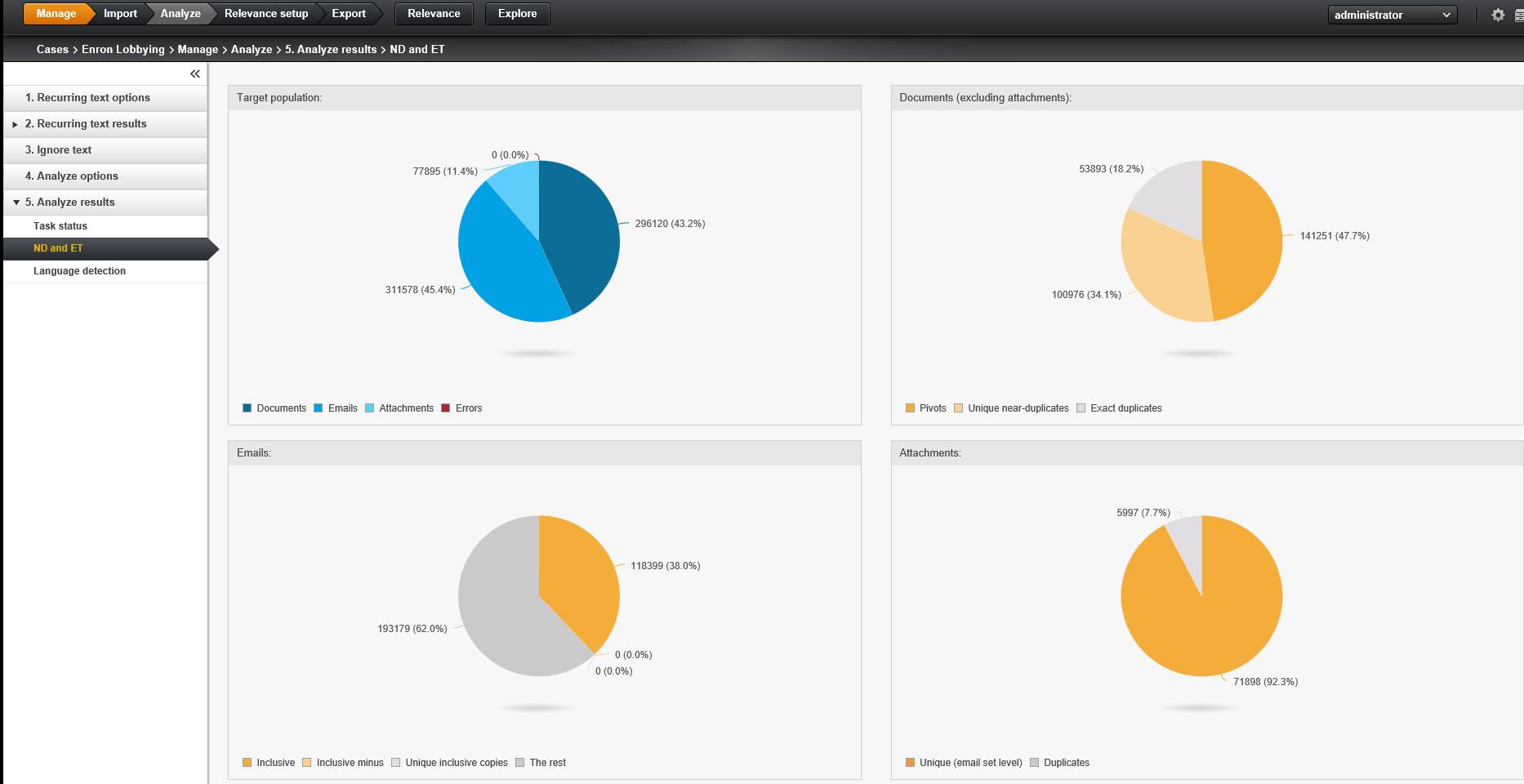Analyze Office 365 data with Equivio Zoom 2