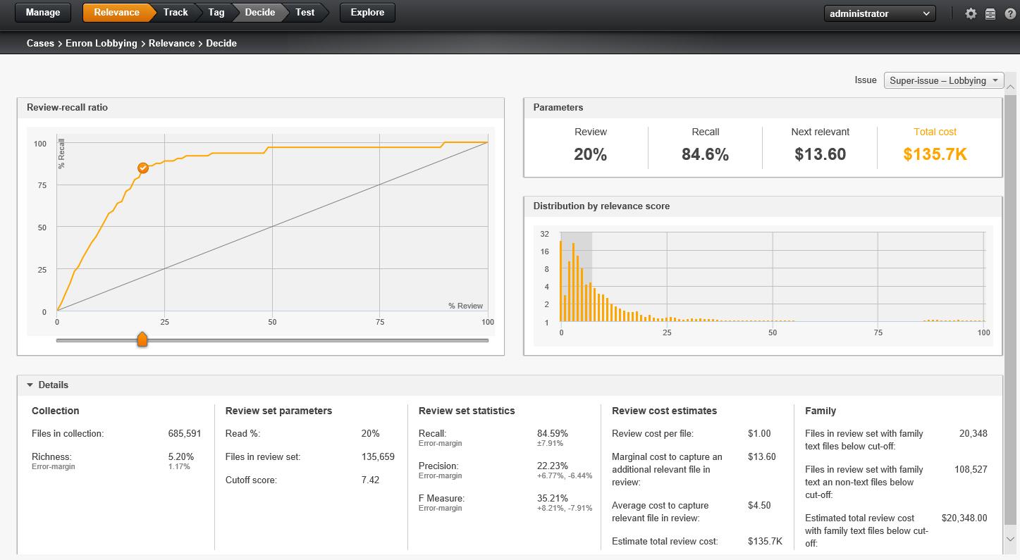 Analyze Office 365 data with Equivio Zoom 3